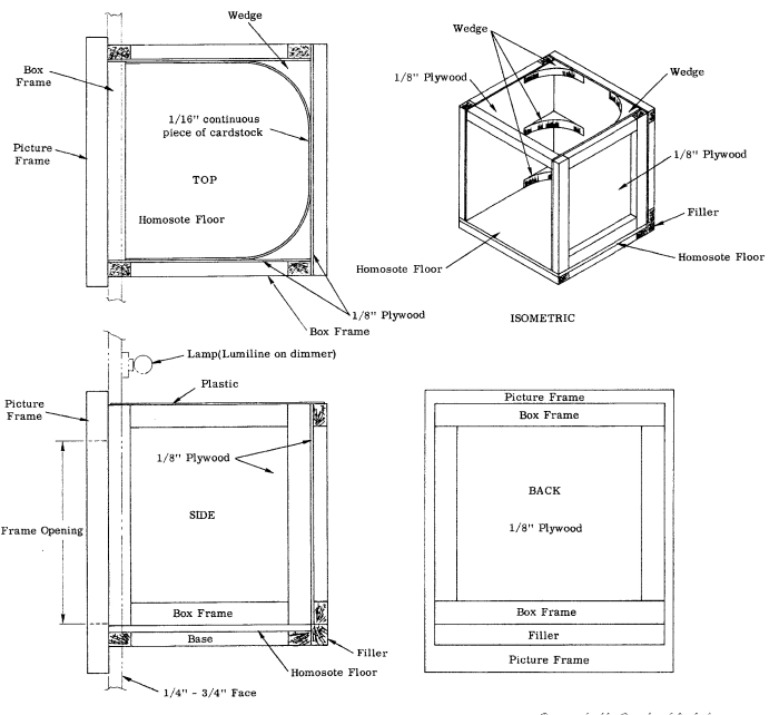 Wood Work How To Build A Shadowbox PDF Plans